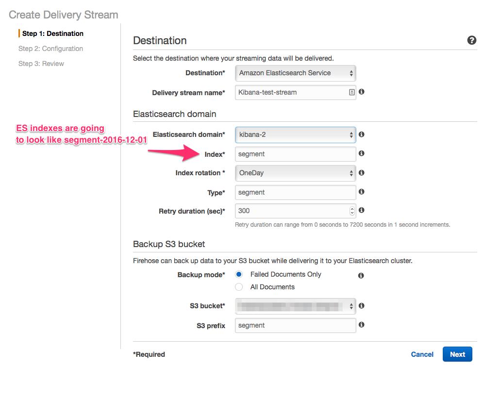 Elasticsearch Create Index Using Template